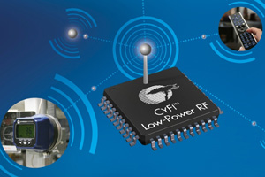 Cypress Semiconductor CyFi