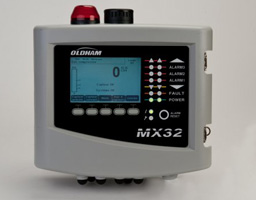 SIL1 gas detection controller