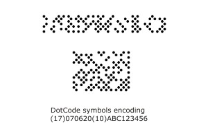 International Symbology Specification – DotCode, developed by AIM Global