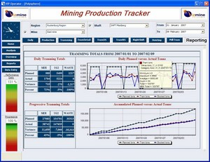 Performance screen showing the mines tramming performance